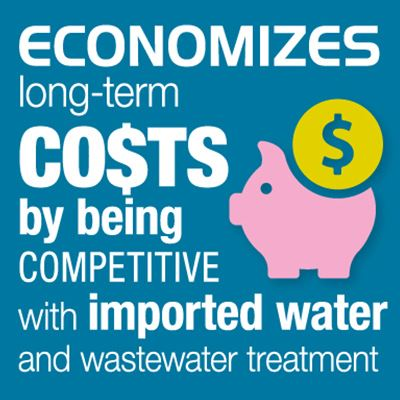 Econimizes long term cost by being competitive with imported water and wastewater treatment